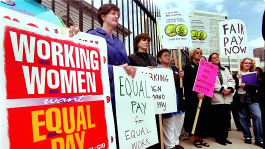 Womens Work Protest